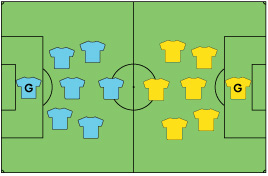 U10-U12 Soccer Fields